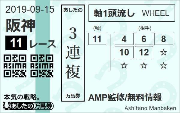 9月15日(日)阪神11R
