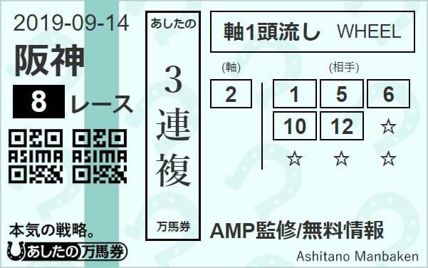 9月14日(土)阪神8R