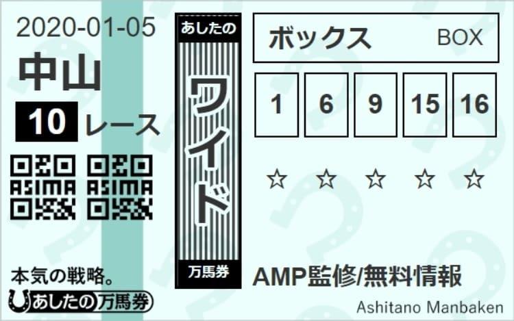 1月5日(日)中山10R