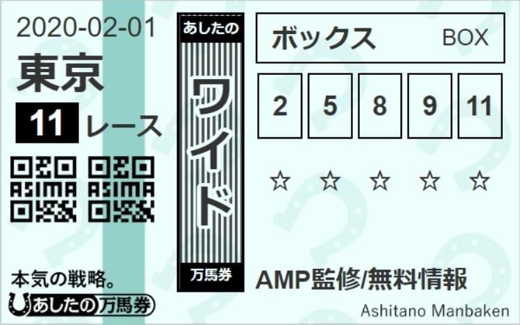 2月1日(土)東京11R